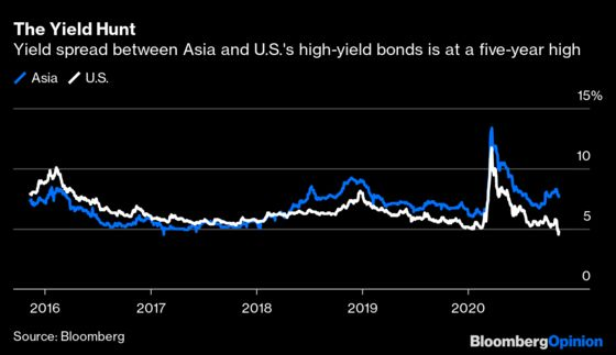 Who Cares What JPMorgan Says About Junk Bonds?
