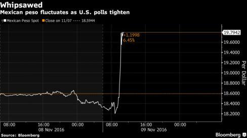 Asia shares rebound from Trump shock