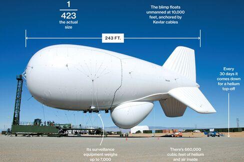 Raytheon Will Test Anti-Missile Blimps Over Washington