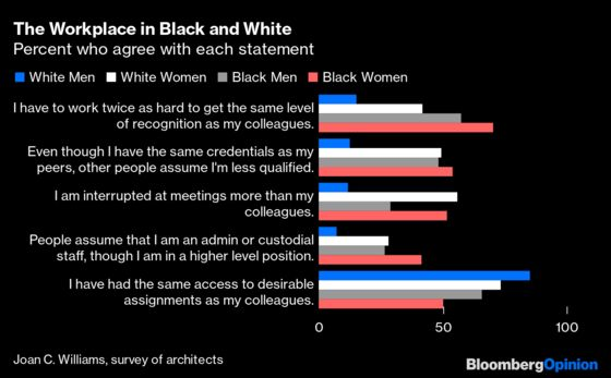 Companies Have the Tools to Fight Racism. Will They Use Them?
