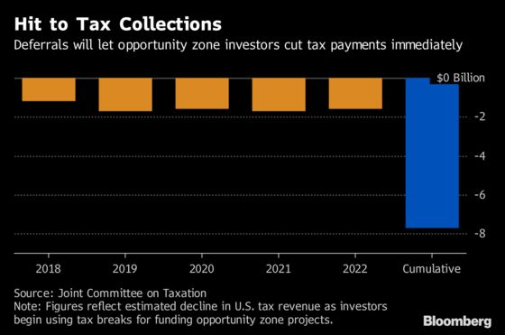 For Goldman, a New Tax Break Makes Helping the Poor More Lucrative