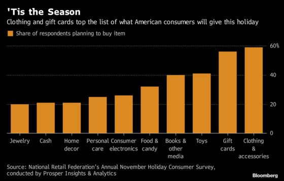 Holiday Shopping Roars to a Close Amid Shutdown, Stock Rout