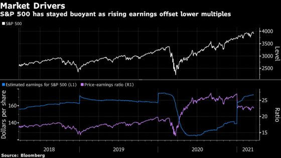 Ed Yardeni Can Live With Higher Yields for the Sake of Earnings