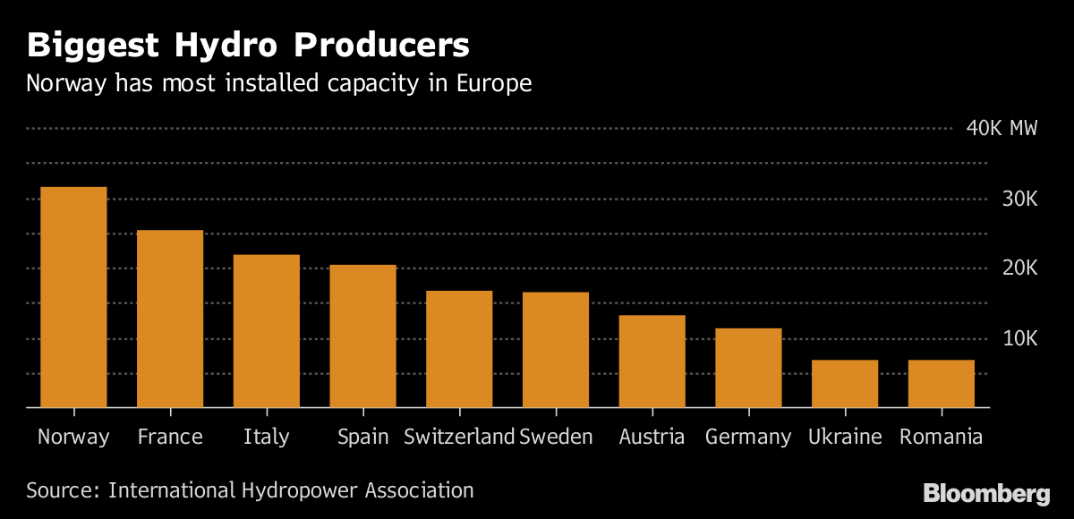 Power's Profit Still Seen in Old-Style Production by Utility