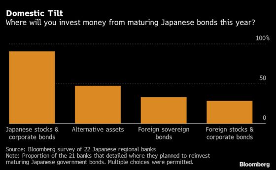 Bailouts, Delistings Loom for Japan's Struggling Local Banks