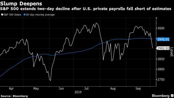 Stocks Tumble, Bonds Climb as Slowdown Fears Mount: Markets Wrap