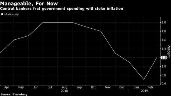 Cracks Appear in Poland's Resistance to Raising Interest Rates