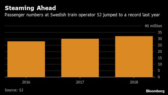 As 'Flying Shame' Grips Sweden, SAS Ups Stakes in Climate Battle