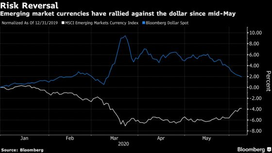 The Sinking Dollar Won't Help Emerging Currencies, Barclays Says
