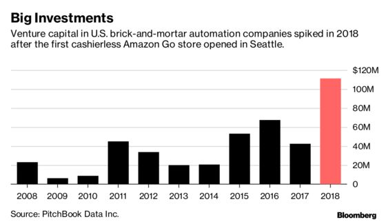 Amazon Go,OneYear Old, Has Attracted a Host of Cashierless Imitators