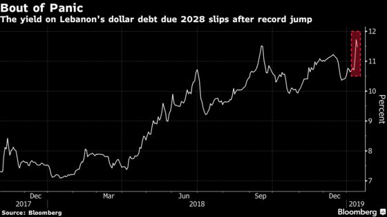Lebanon Gets Market Respite After Disavowing Debt Restructuring