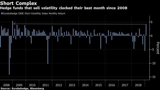 SocGen Quant Shows Why You Should Short Vol When Growth Goes Bad