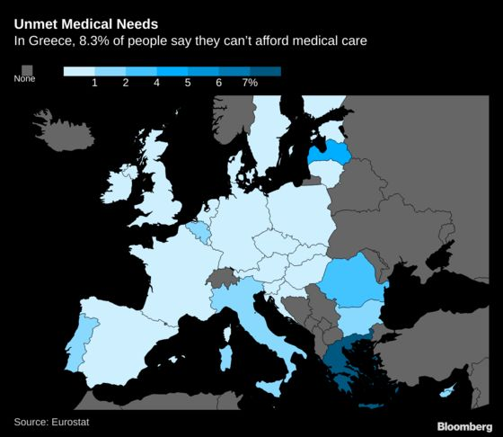 Greeks Still Suffering as Medical Bills Prove Too Costly