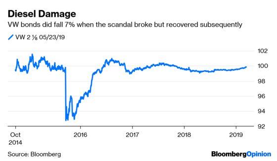 The SEC Isn't Doing Volkswagen Investors Any Favors
