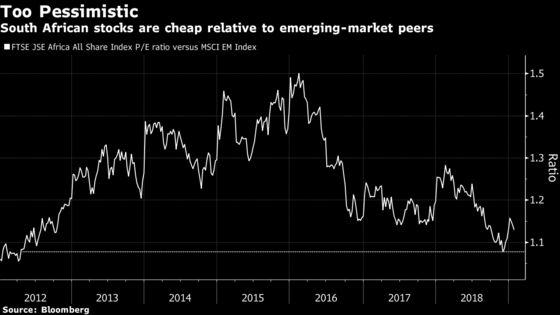 Blinded by Bad News, Investors May Miss South Africa Stock Rally