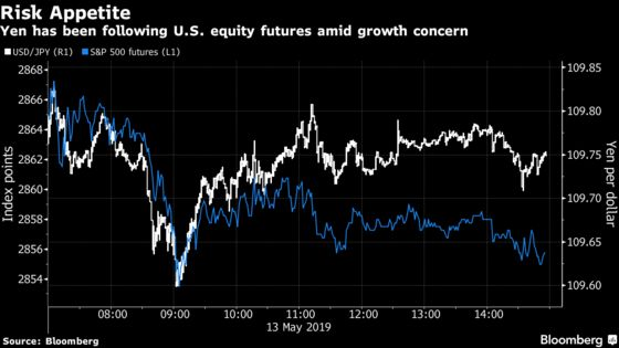 Treasuries Surge After Trump Gives China One Month to Agree Deal