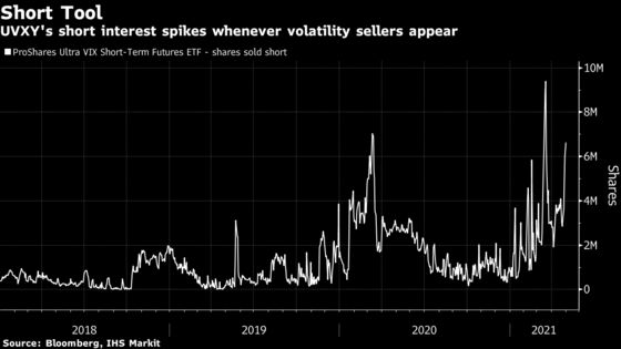 The Ghost of 'Volmageddon' Is Back to Haunt New Volatility Funds