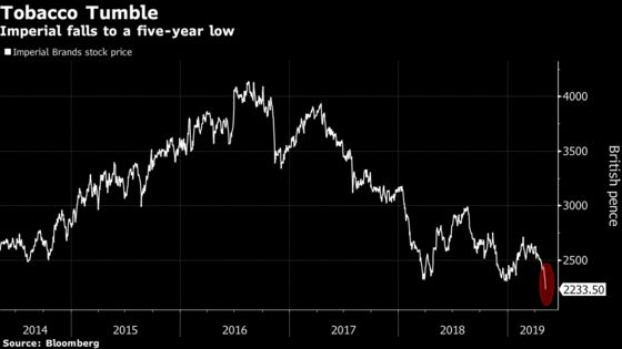 Imperial Brands Drops as U.S. Vaping Slowdown Threatens Goal