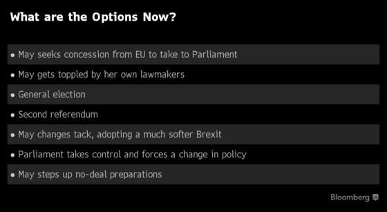 May to Delay Vote on Brexit Deal to Avoid Huge Defeat
