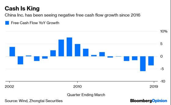 Value Investing Is Back in China, Thanks to Donald Trump