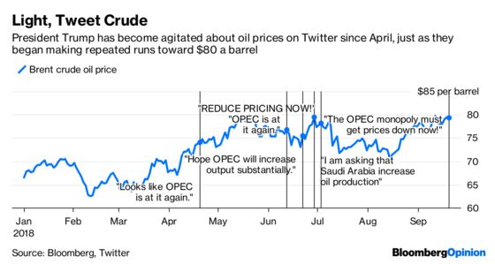 Trump's OPEC Tweets Mix Fear and Delusion