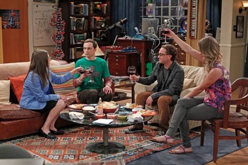Inflation-Adjusted Sitcoms: $1 Million Per Episode Is Cheap for Big Bang