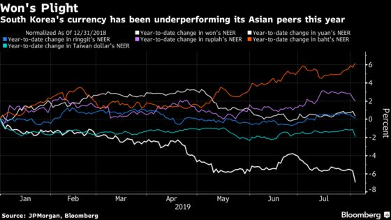 Korea Leads Slide as Emerging Asia Caught in Trade, FX Crossfire