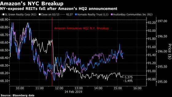 Real Estate Stocks Reckon With Amazon's HQ2 New York Breakup