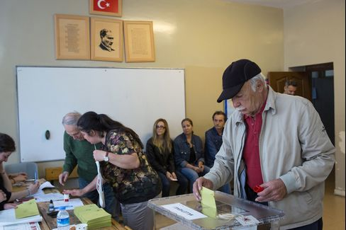Turks Go To The Polls