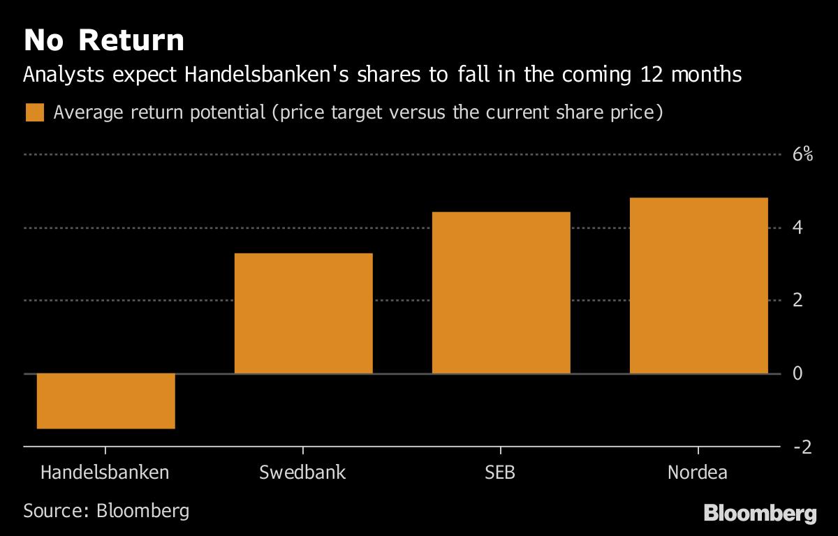 nordea vs swedbank