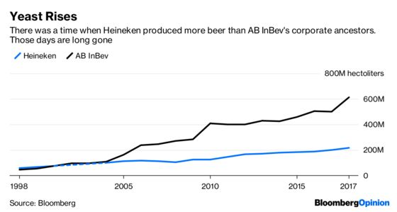 Cheap Chinese Beer Won't Refresh Heineken