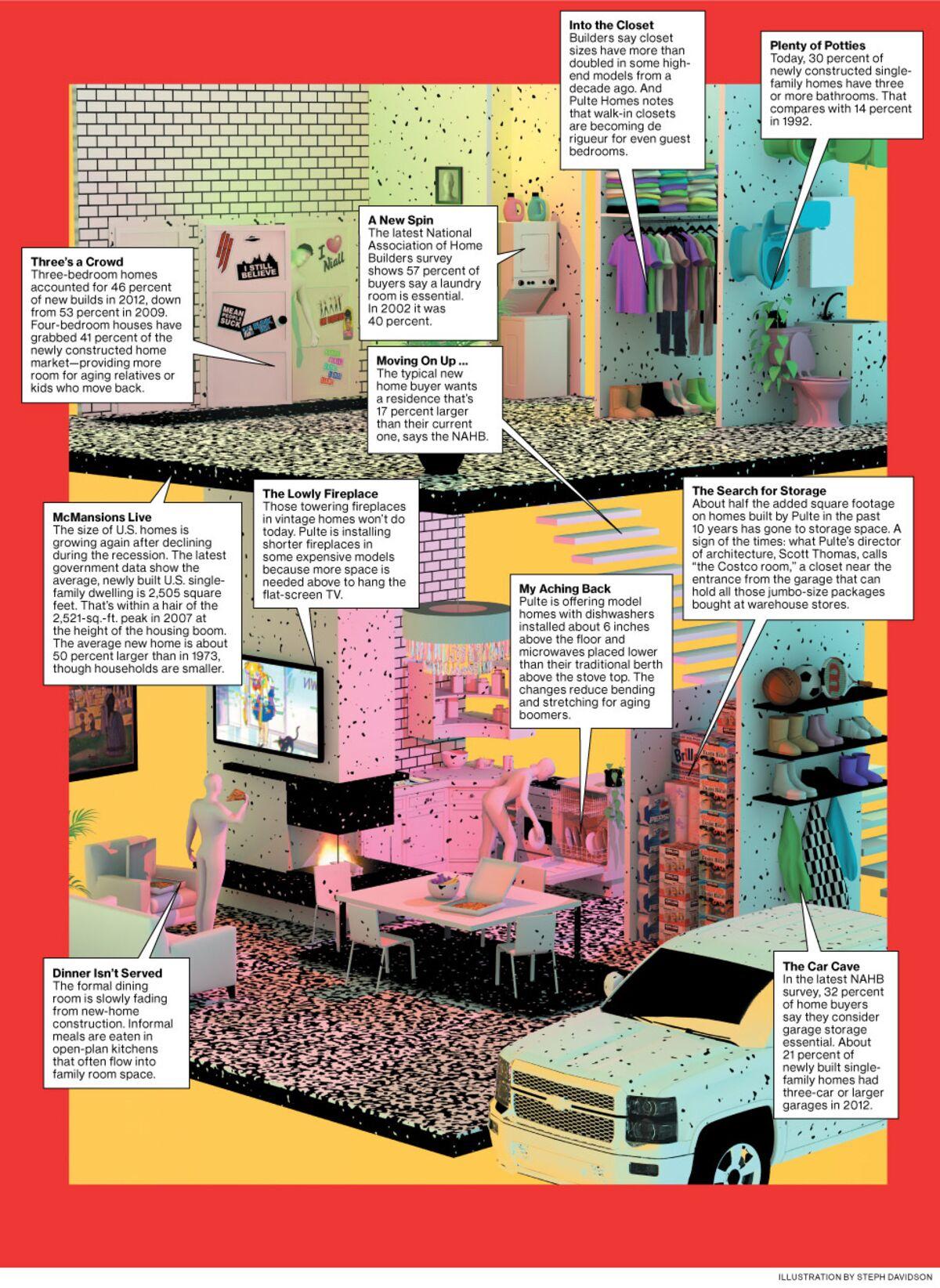 2014 outlook home design trends favor open floor plans storage