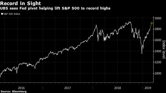 UBS Forecast Has S&P 500 Climbing to a Record by June