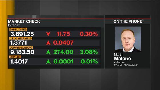 Tech Drags Nasdaq 100 to Three-Week Low; Oil Jumps: Markets Wrap