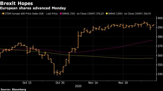 European Stocks Rise as Brexit Talks, Vaccine Outweigh Lockdowns
