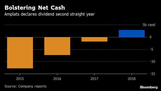 Anglo Platinum Hikes Dividend as Palladium Surge Boosts Cash