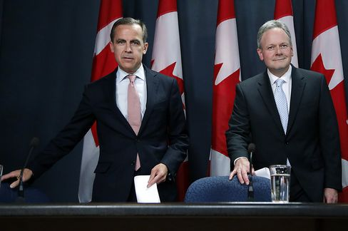 Poloz's Export Insight Key for Trade-Reliant Canada Bank