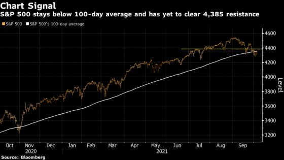 The Stock Market Hasn't Been This Frenetic Since Early in the Pandemic