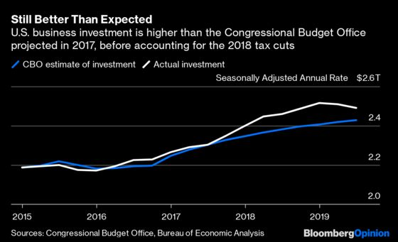 Trump's Tax Cuts Were Working Until He Started His Trade War