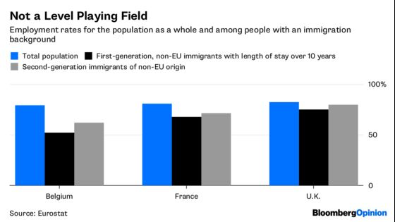 What the Best World Cup Teams Say About Immigration