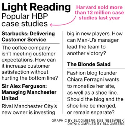 the harvard management company and inflation Harvard management company, inc company research & investing information find executives and the latest company news.