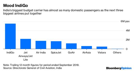Tata's National Service Won't Be Enough to Save Jet Airways