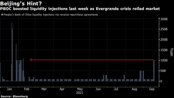 Evergrande Watchers May Finally Get a Hint About China's Stance