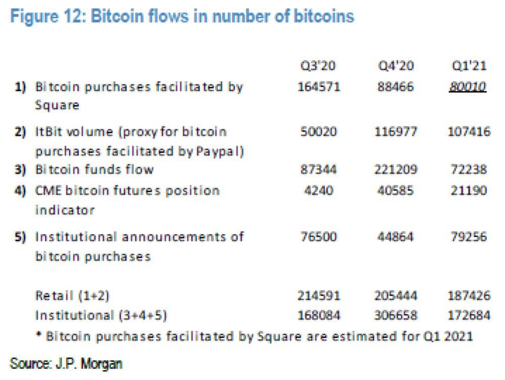 geriausi crypto diagramos bitcoin deponavimo paslaugos