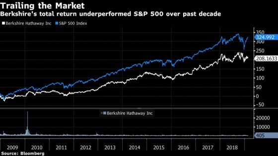 Buffett's Stock Losses and Key Takeaways From Berkshire Results