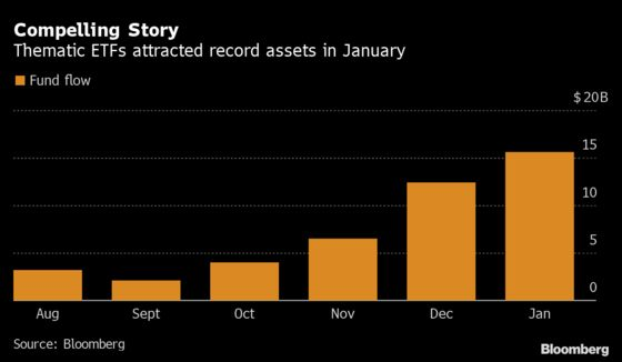 Cathie Wood's Ark Is Still Setting the Pace in Thematic ETF Boom