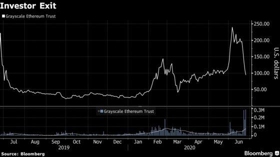 Crypto Trust's 50% Price Collapse Highlights Liquidity Hazard