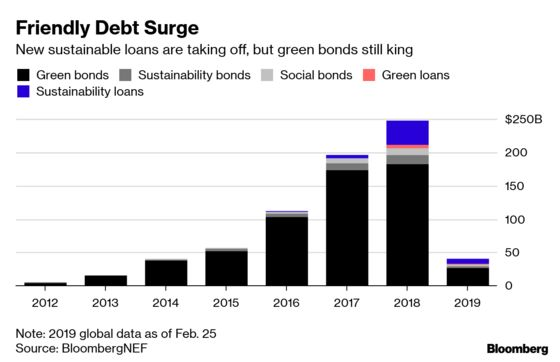 Banks Can't Afford to Ignore the $23 Trillion Market for Doing Good
