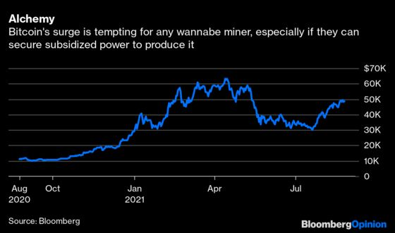 Who's Subsidizing This Bitcoin Miner IPO? You Are.