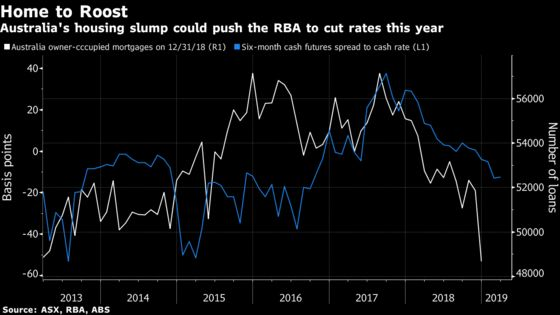 Australia's Economy Can Cope With Property Slump, RBA's Lowe Says